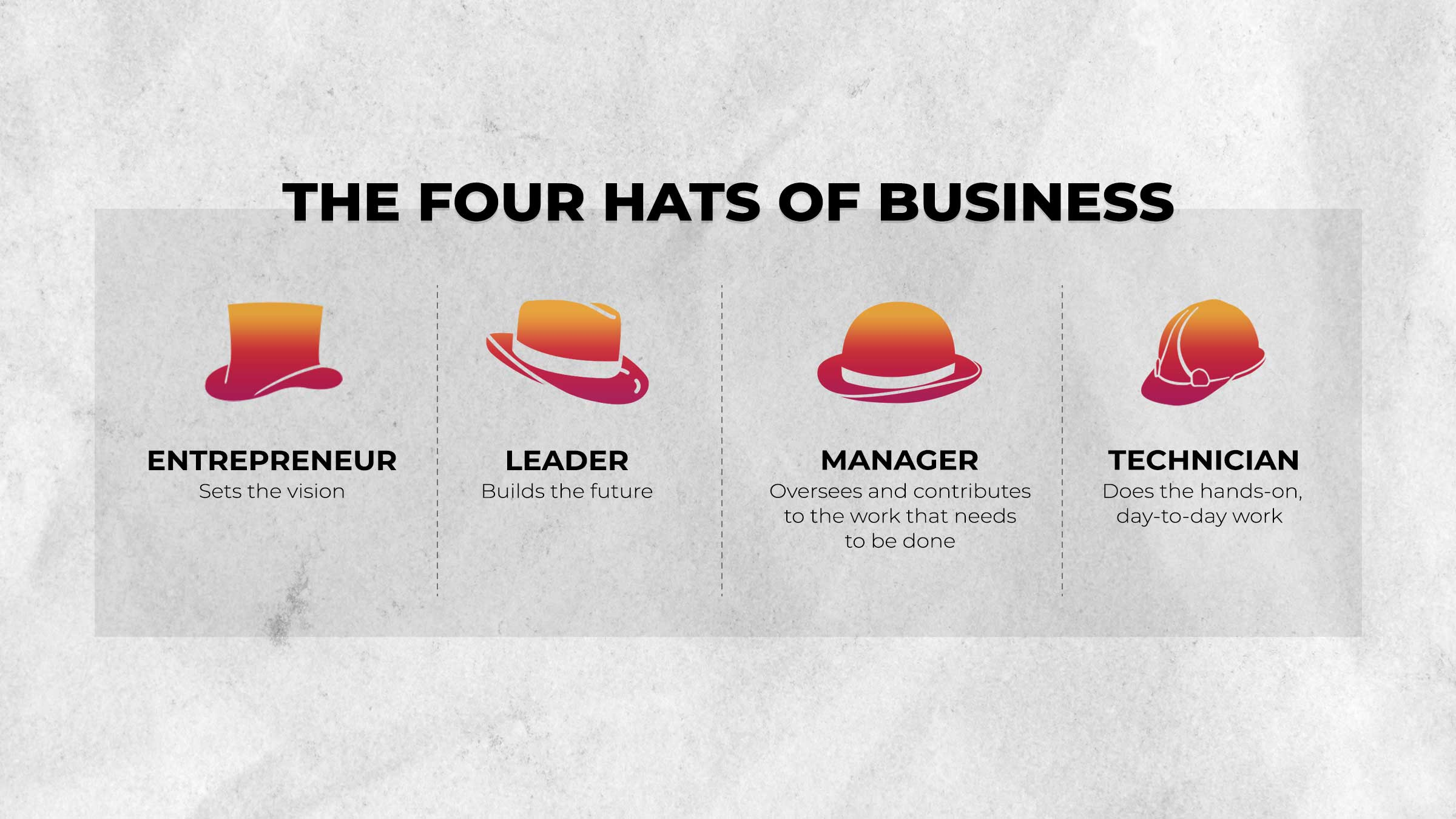 BLOG-Four_Hats_of_Business