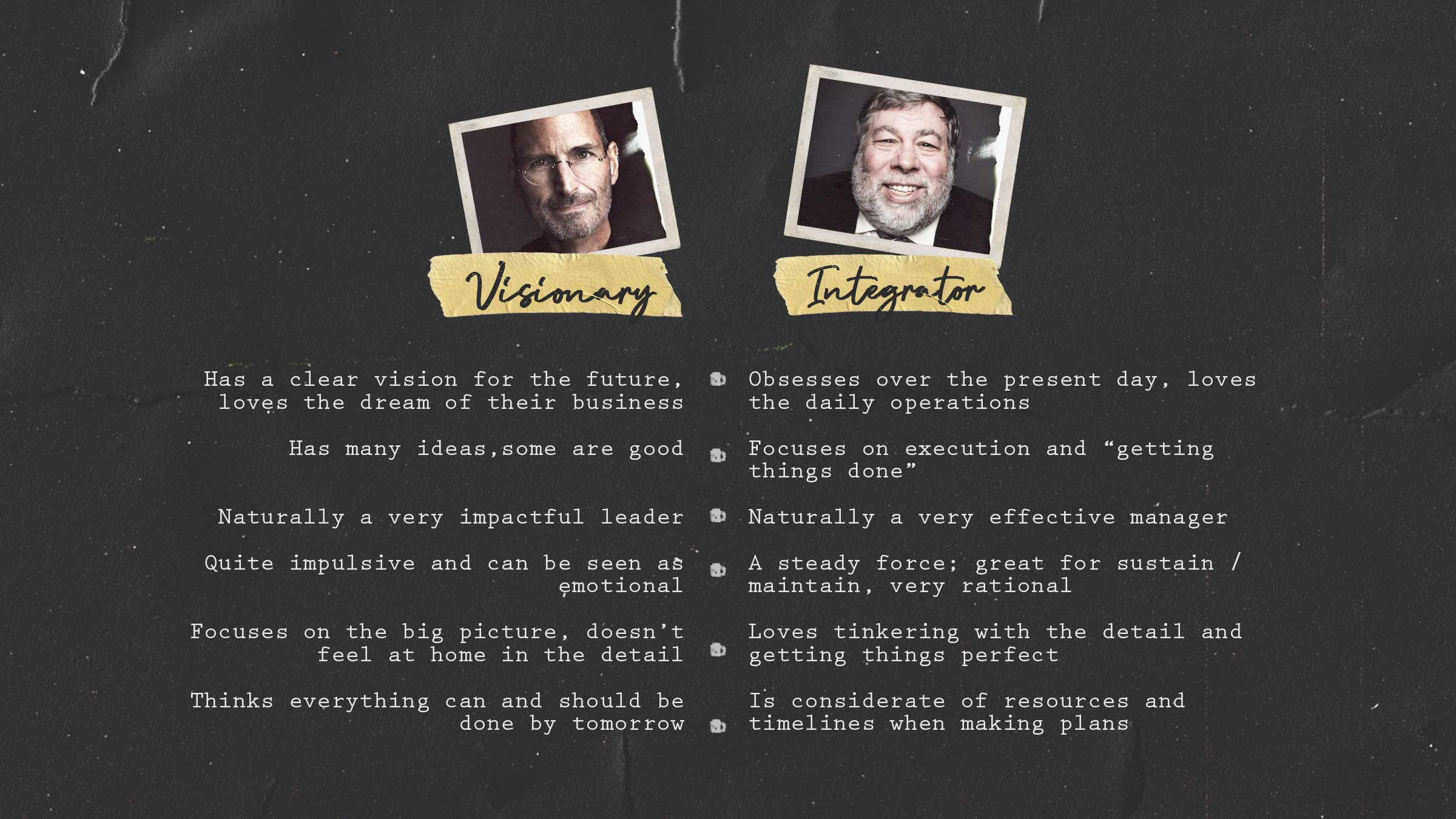 BLOG-Integrator-and-Visionary