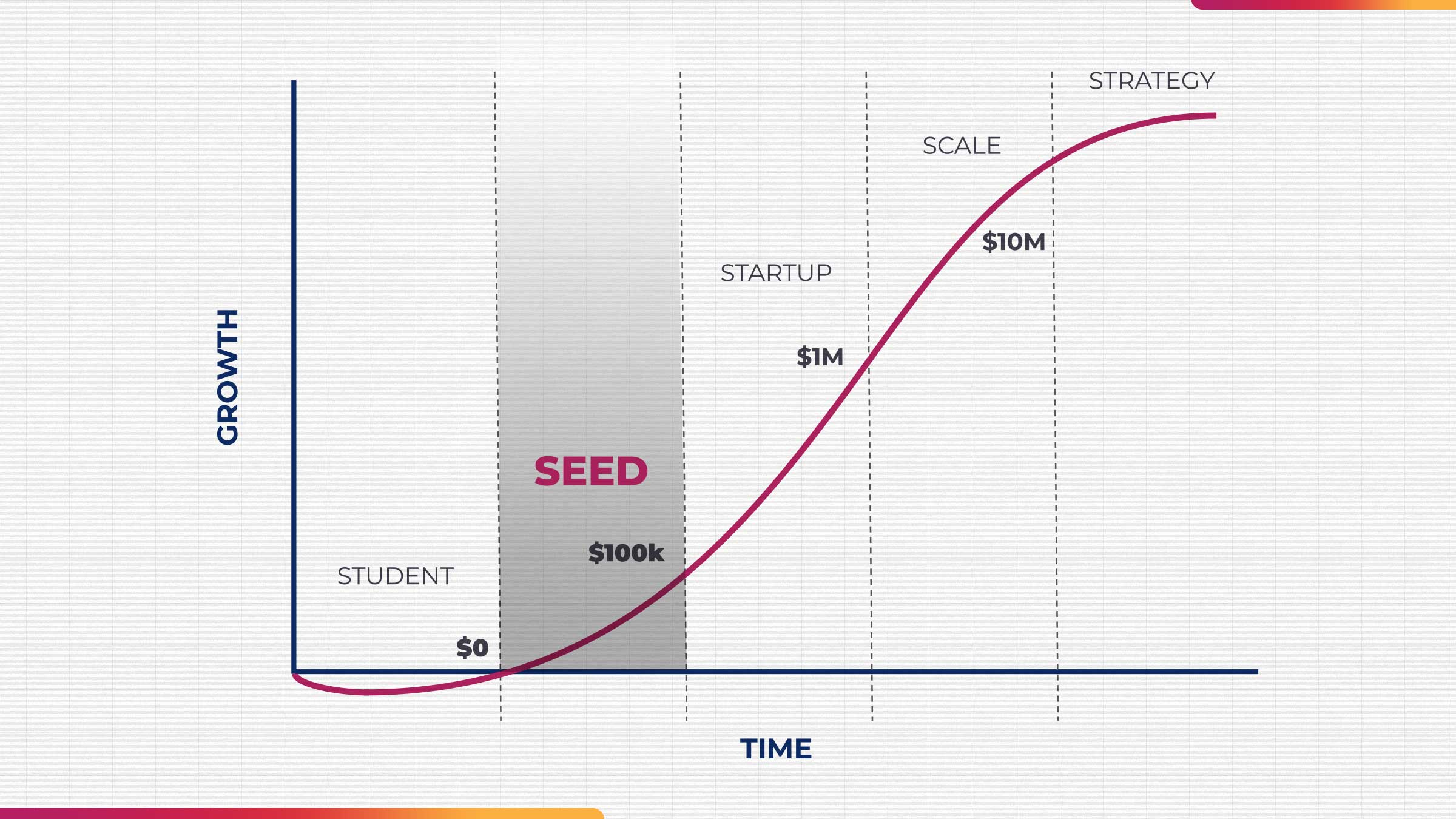 BLOG_5-STAGES-OF-GROWTH-IMAGE-02
