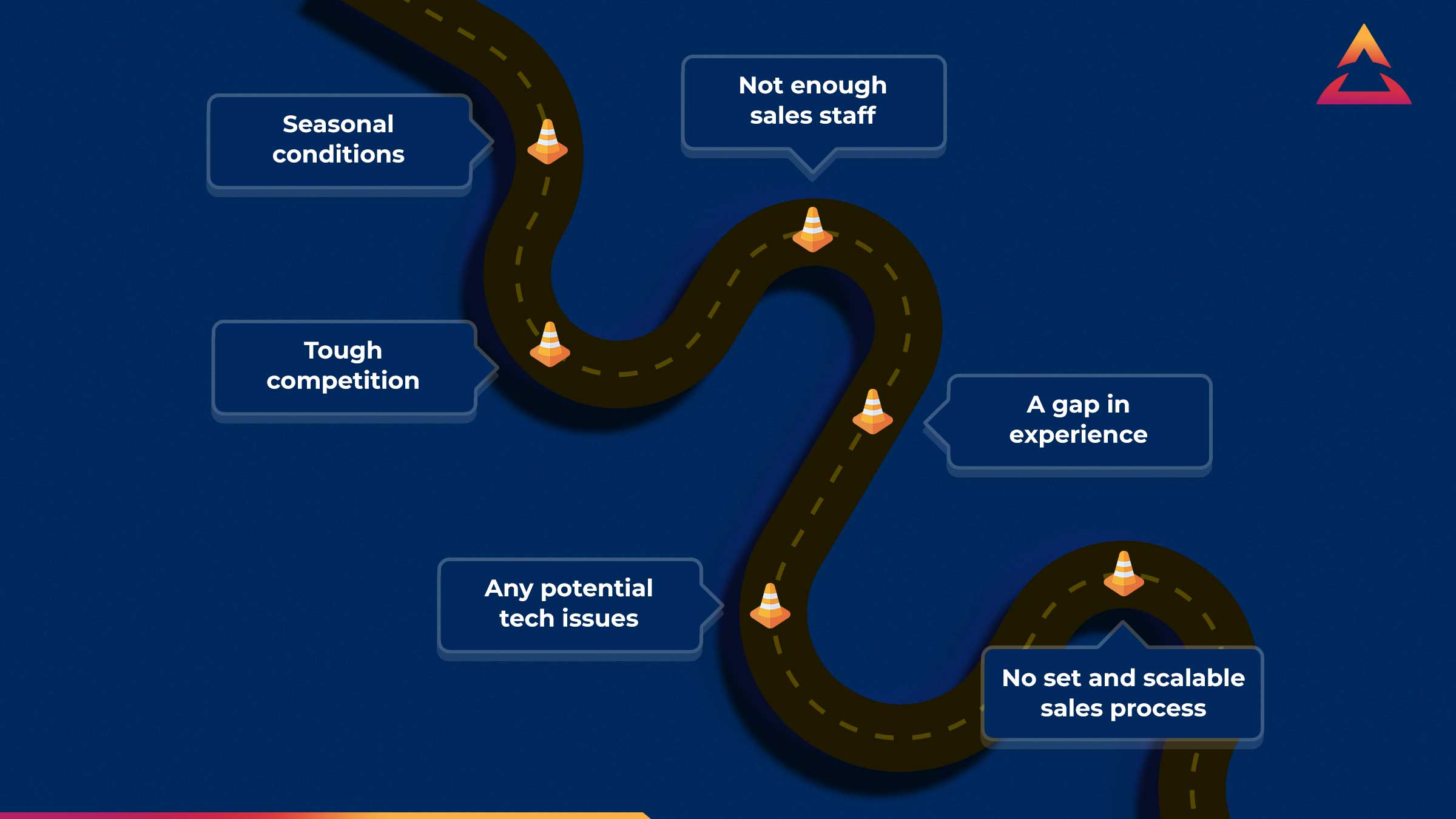 Cartoon road of potential barriers to sales success with traffic cones