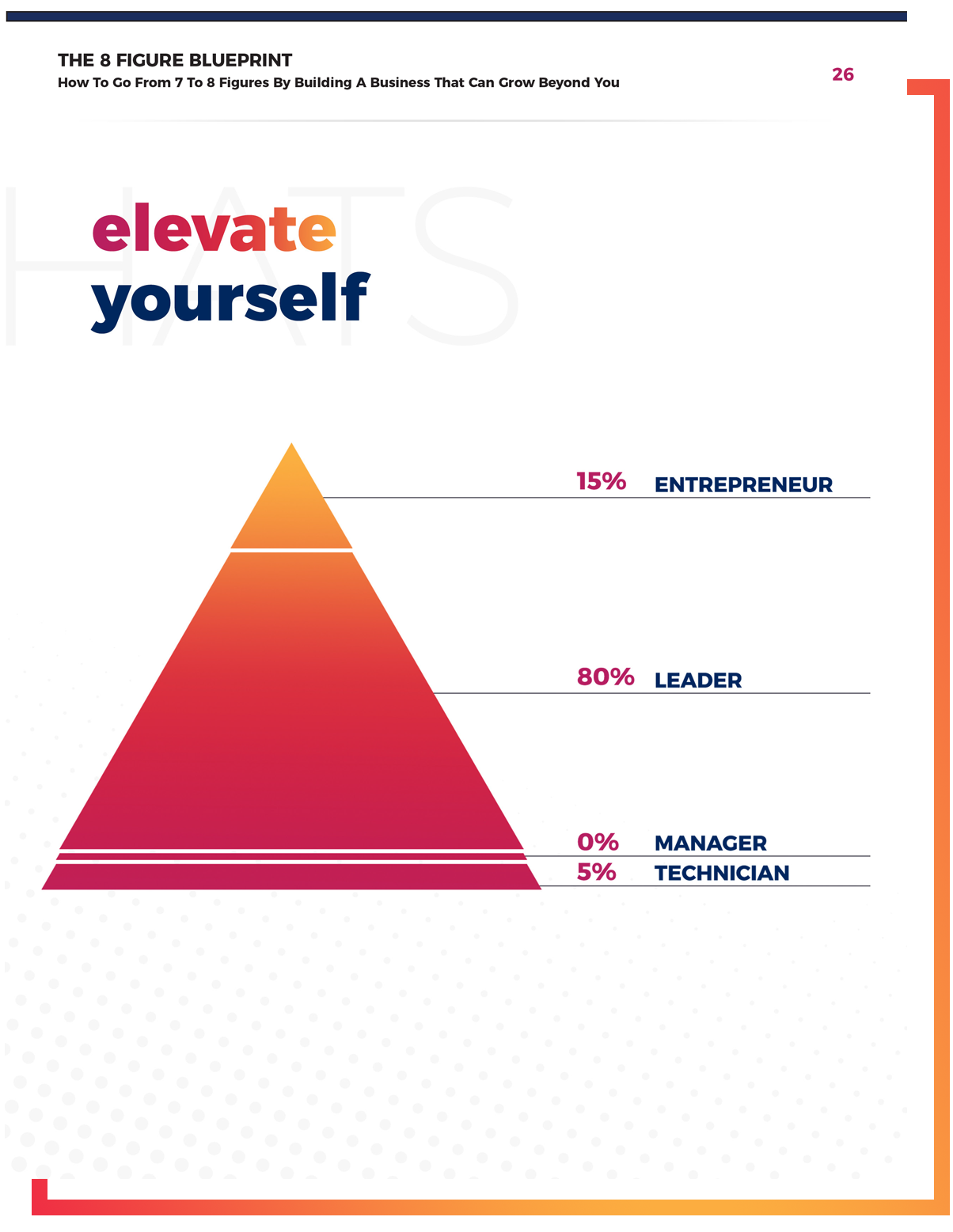 elevate-urself